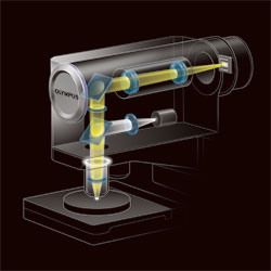 DSX500 - Opto-digital Microscopes - Lens optics diagram