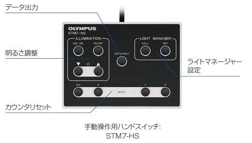 手動操作用ハンドスイッチ:STM7-HS