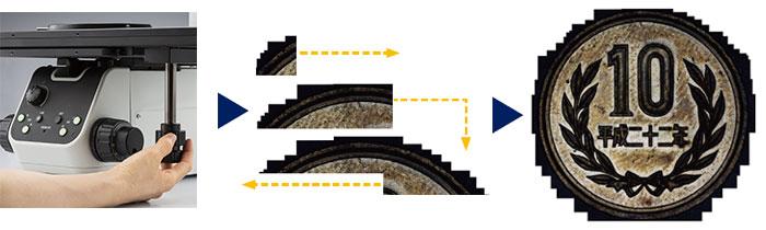 手動ステージで簡単にパノラマ撮影: インスタントMIA(画像貼合せ)
