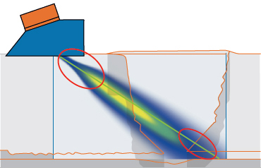 Easy Ultrasonic Phased Array Inspection of Corrosion - Resistant Alloys and Dissimilar Weld Materials