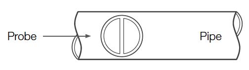 probe position