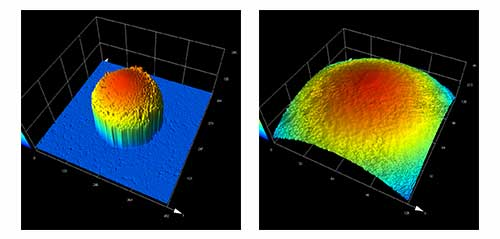 3D measurement analysis of a solder ball