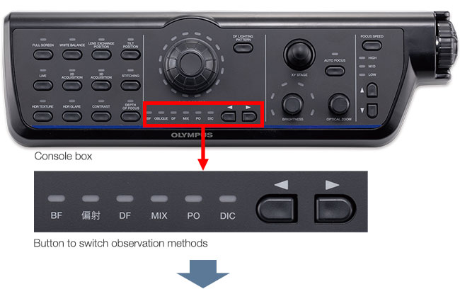 Console box, Button to switch observation methods