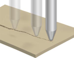 Measure Micro-Roughness with High Accuracy