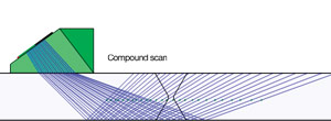 A single-group compound scan using Olympus' updated NDT SetupBuilder software