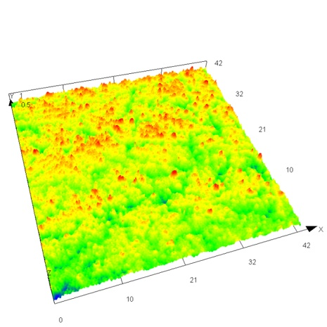 Surface roughness of a wafer