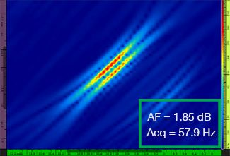 Standard TFM image at λ / 8.1 grid resolution