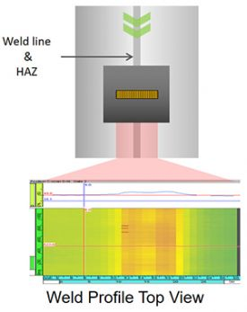 B-scan mapping in QuickView™ software showing an undercut weld
